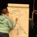 pfergo ergotherapie paard clickerconferentie lezing